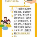 最新!浙江省要分配对象了?有政策、有补贴、还帮解决婚恋问题