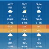 """""""黑格比""""走了,8月还会有超强台风吗?绍兴接下来天气怎样?"""