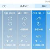 """最低气温 -8℃ ,嵊州新一批寒潮来袭!将迎来""""断崖式""""降温"""