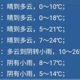 冷空气来袭!嵊州最低降至0℃!