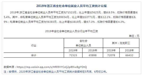 2021年浙江省交通事故赔偿项目及标准一览表(截至2021.4.18)