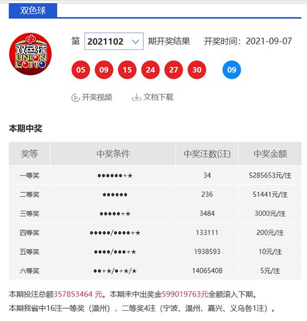 温州有人中了7928万,浙江史上第四!排第一的绍兴人曾喜提5.65亿